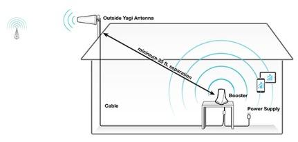 15-03006-Diagram